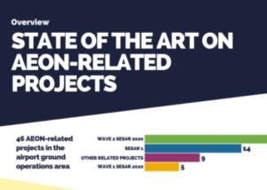 Infographic AEON