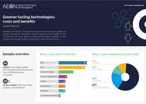 AEON results from the ground operation professionals survey